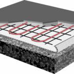 Выбор утеплителя обустройства теплого пола по бетону под стяжку